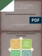 Asignación 1 Comunicación Gerencial
