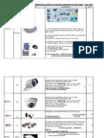 cámaras de seguridad y vigilancia