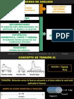 estructura Tensión - Madera