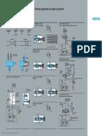 Hidráulica – Válvulas Reguladoras de Caudal y de Presión
