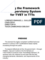 Supervisory Framework for TVET in TTIs