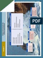 Acetatos Areal Geologia 11
