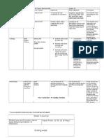 schedule & journal(4)