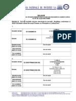 Date Identificare Operatori Economici - Tismana - GJ - SEAP