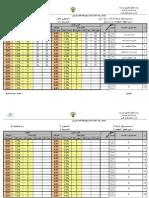 نتائج نهاية العام الدراسي 2014 - 2015م لمستوى رابعة فائقون
