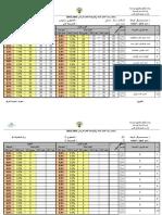 نتائج نهاية العام الدراسي 2014 - 2015م لمستوى أولى وثانية وثالثة مجتهدون