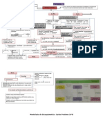 Mentefacto y flujograma de Estequiometría y ensayo de interestelar
