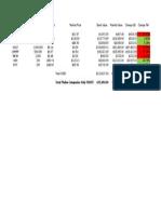 Penny Stocks & Speculation vs. Value