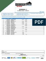 UCI DH MTB - Fort William 2015 - Standings - Junior Men