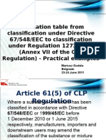Translation Table Annex VII of the CLP Regulation Godala