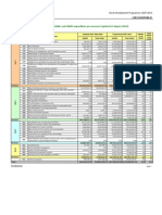 Financial Indicators 2007-2008-2009 CZ[1]