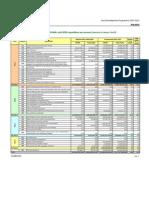 Financial Indicators 2007-2008-2009 PL[1]