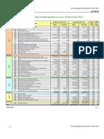 Financial Indicators 2007-2008-2009 SK[1]