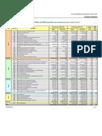 Financial Indicators 2007-2008-2009 UK[1]