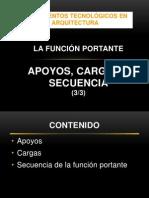 06 Cargas Apoyos Secuencia 20150309