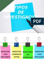 TIPOS_DE_INVESTIGACIÓN_para estudiar.pptx