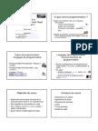 Intro Java 2014