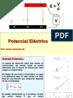 Potencial (2)