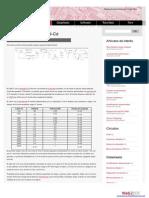 cargador de pilas nicd.pdf