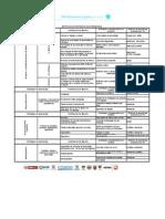 M4. Matriz Estrategias de Aprendizaje con TIC