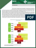 Indicadores Economicos - IV Trimestre 2014. Enero 2015