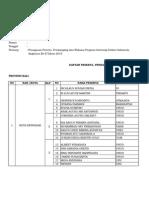 Draft Surat Tugas Peserta Mei 2013