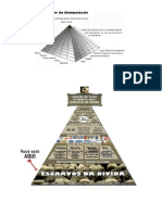 Piramide da manipulação.docx