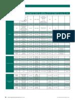 Gas Turbine Specifications - 7