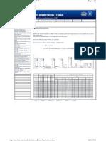 Anchor_Bolts_Metric_Series.htm.pdf