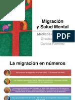 Migracion y Salud Mental