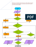 Algoritmos Y Lenguajes de Programacion Diagramas de Flujo 3.2 Y 3.3