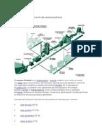 Proceso de Fabricación Del Cemento Porthand