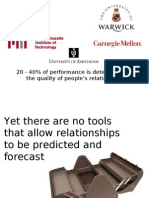 The Hidden 20 - 40% of Peformance