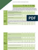 tyler-hcp graded rubric (1)