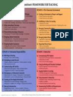 danielsons framework for teaching