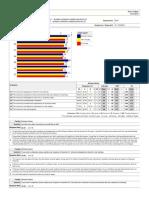 Teaching Evaluations Summary, 2013-15