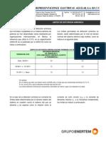 FTREA00510 Limites de Distorsion Armonica