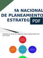 Sistema Nacional de Planeamiento Estrategico