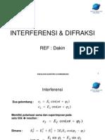 Interferensi & Difraksi
