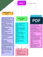[TRUCOS TEMARIO] Auxiliar Administrativo SOLO_PDF_derechos_8372