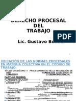 DERECHO PROCESAL LABORAL COLECTIVO.para 1er Parcial-1 4to Envio Version Final