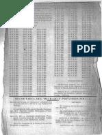 Decreto Por El Que Se Reforman y Adicionan Los Artículos 570, 571 y 573 de La Ley Federal Del Trabajo.