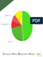 meta-chart.pdf