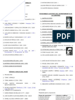 Lista Personajes Ilustres