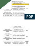 Ofertas y Sedes- Capacitación Nivel Secundario- 2015