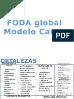 FODA Global Modelo Canvas BIMBO