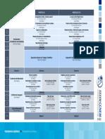Cronograma General CCNEM 2015