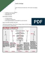 R4 QB Progressions System
