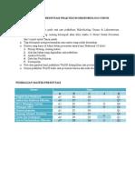 Ketentuan Presentasi Praktikum Mikrobiologi Umum