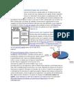 CAMBIO DE LA ESTRUCTURA DE ACTIVOS - finanzas- iriana.docx